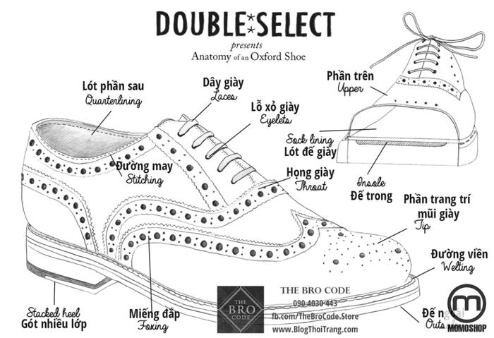 gót giày bao gồm nhiều lớp, được làm bằng gỗ phủ cao su tự nhiên.