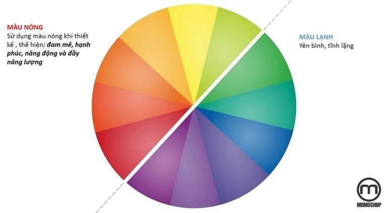 Chọn Màu Quần Áo phù hợp với màu sắc tố da